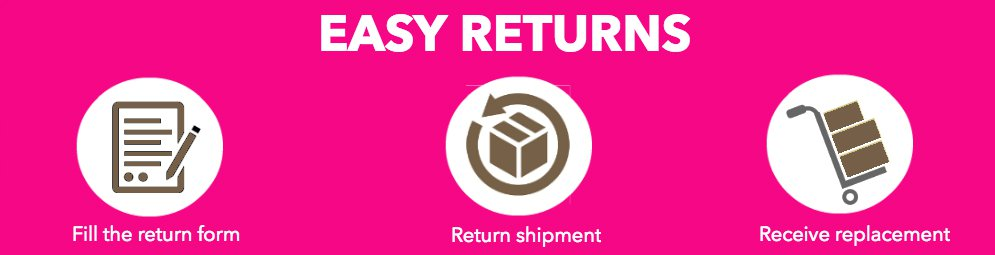 easy return